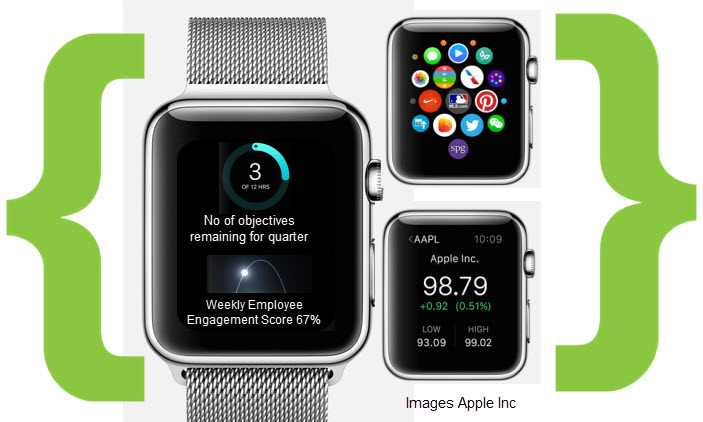Apple Watch - Real Possibilities for Employee Performance Support and Learning Jeevan Joshi